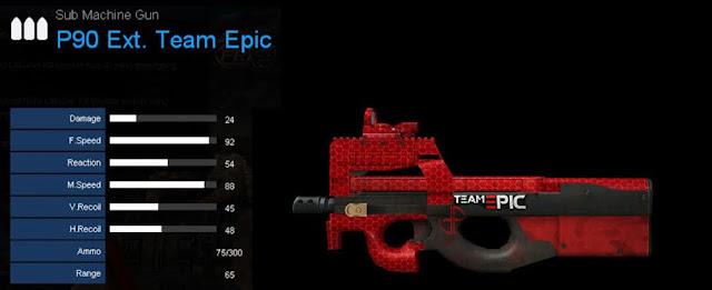 Detail Statistik P90 Ext. Team Epic