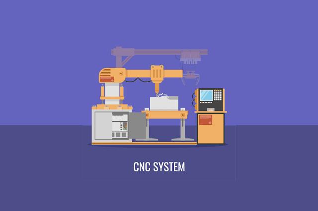 Pengertian G-Code dan Contoh Program CNC