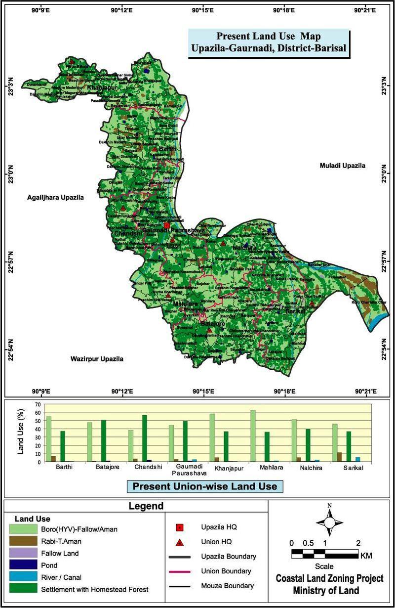 Gauranadi Upazila Land Use Mouza Map Barisal District Bangladesh