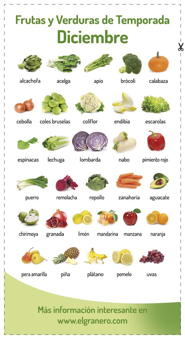 Tomates verdes fritos frutas y verduras de temporada for Semillas de frutas y verduras