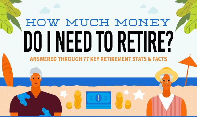 How Much Money Do I Need to Retire? #infographic