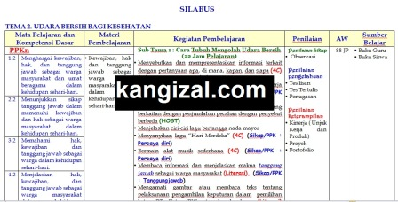 Silabus kelas 5 kurikulum 2013 revisi 2020 terbaru Tema 2 kangizal.com faizalhusaeni.com