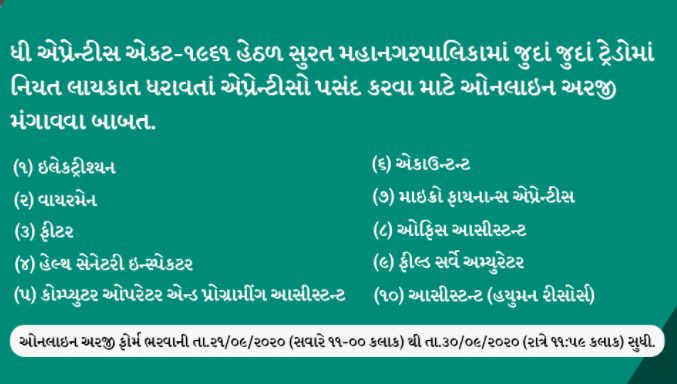 https://www.ojosgujarat.in/2020/09/suratmunicipalgovin-smc-recruitment.html