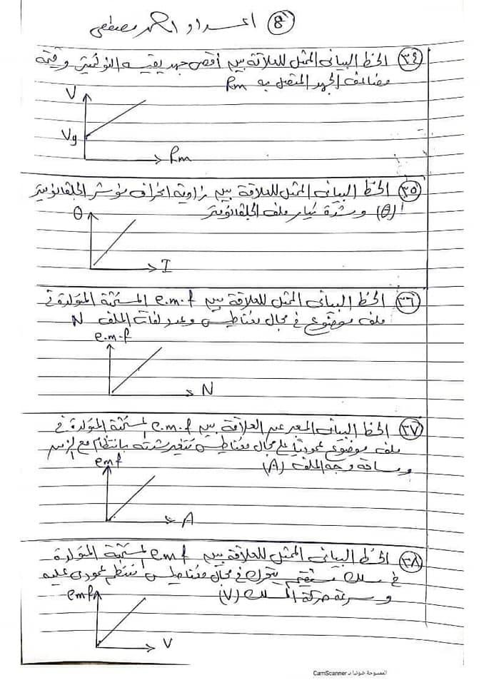 مراجعة نهائية على المنحنيات - فيزياء الثانوية العامة 8