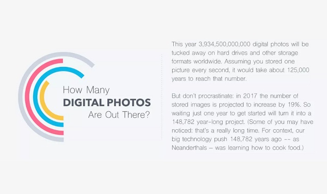 How many digital photos Are Out There?