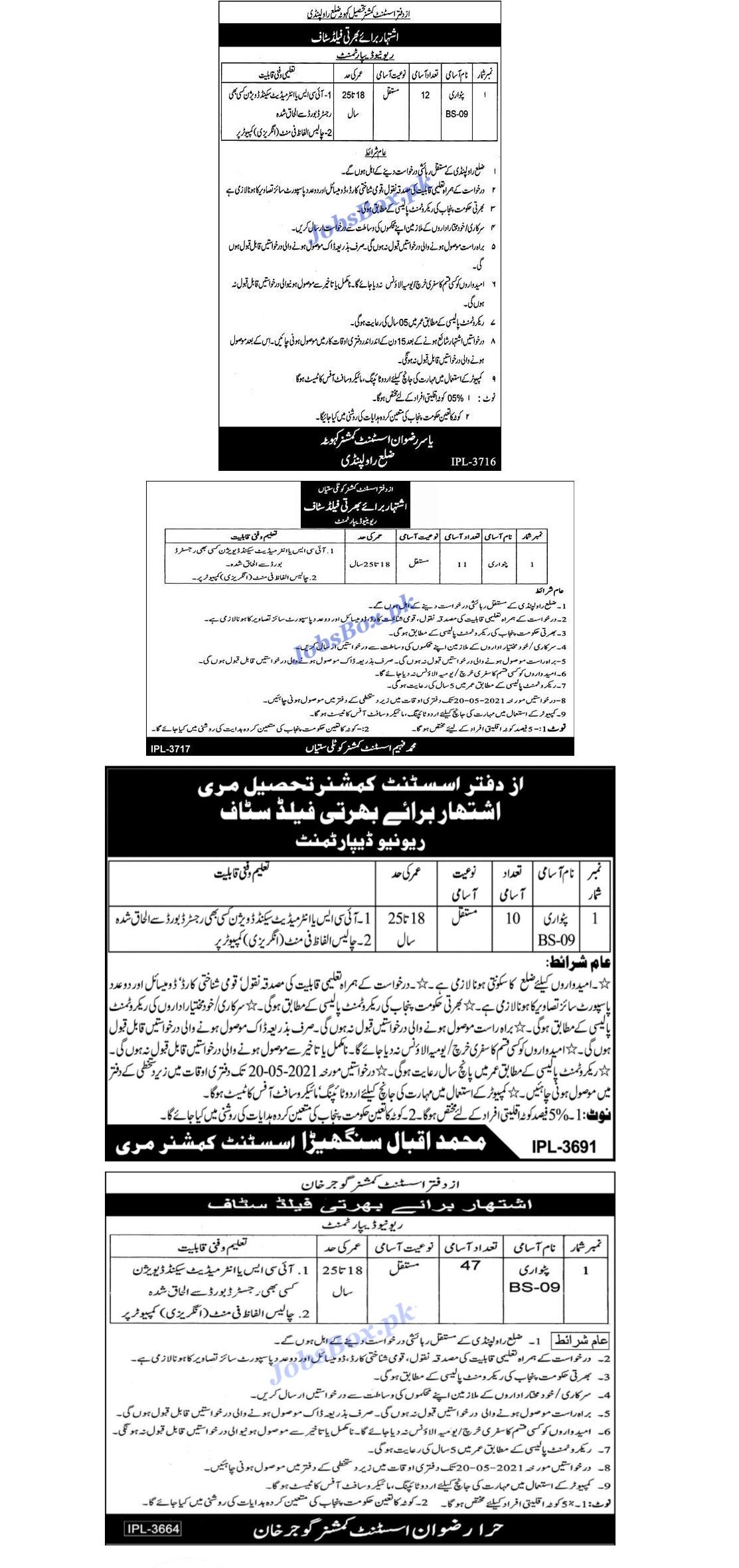Latest Revenue Department Rawalpindi Patwari Jobs 2021