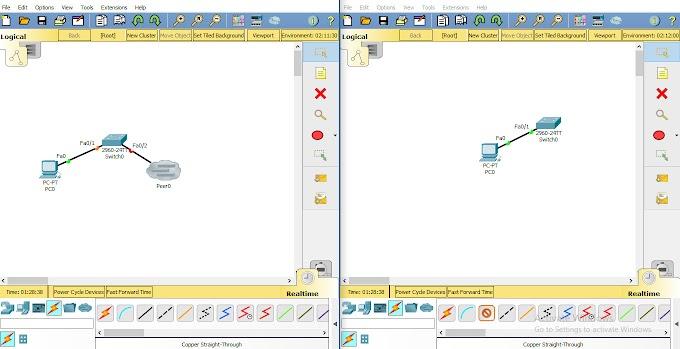 konfigurasi multiuser di cisco packet tracer