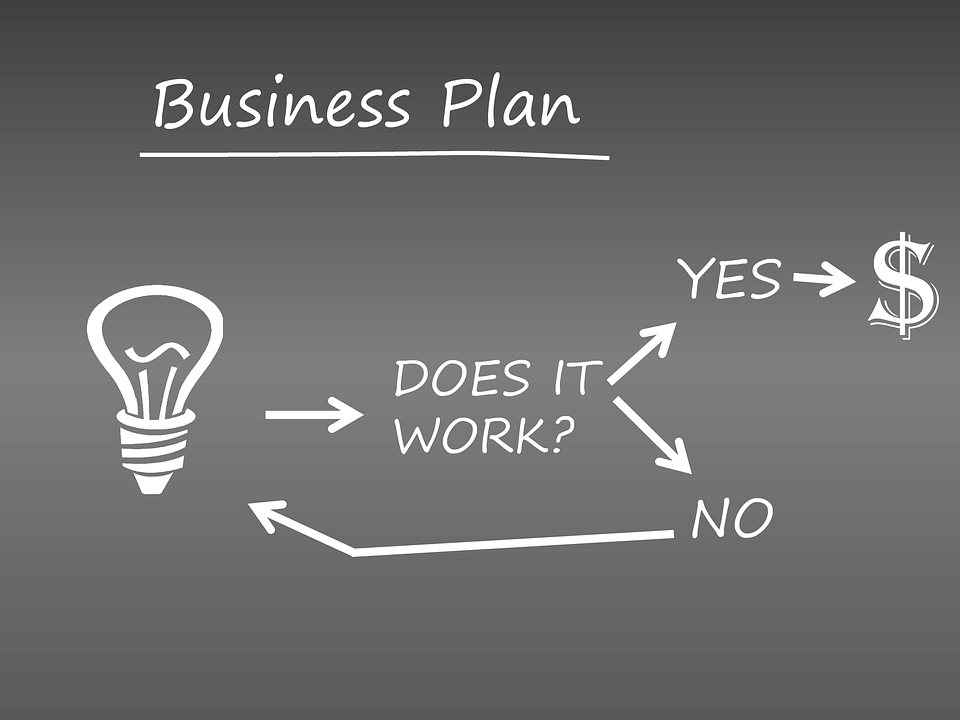 Succesful Entrepreneur