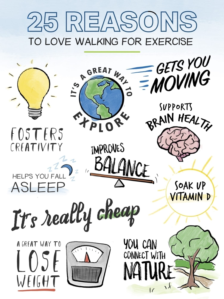 Walking, Rawlins Exercises, New Normal, PKPP, Health by Rawlins, Rawlins GLAM, Health benefits