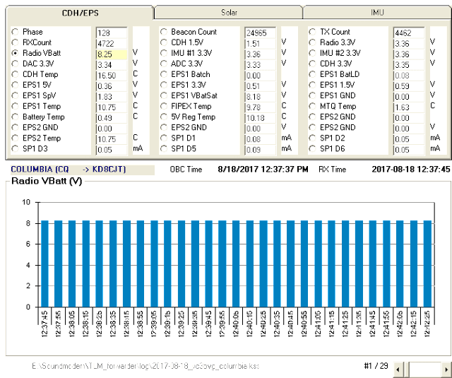 COLUMBIA 9k6 FSK Telemetry