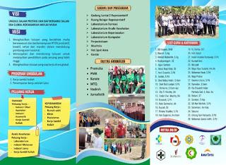 Daftar SMK Kesehatan