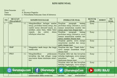 Kisi-Kisi Soal UH / PH Kelas 4 Tema 9 K13 Revisi Tahun 2019