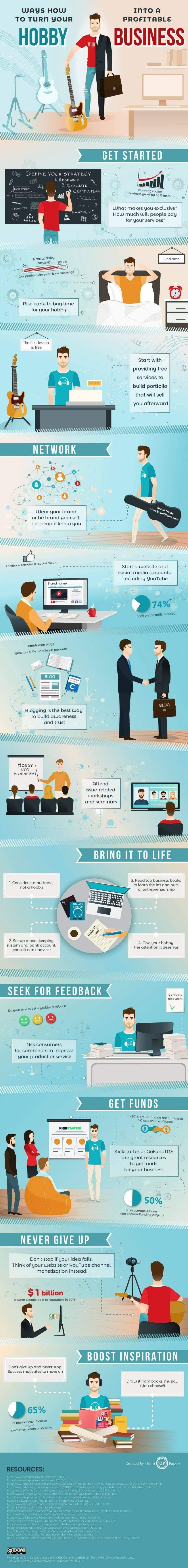 HOW TO TURN YOUR HOBBY IN THE PROPERTY #INFOGRAPHIC