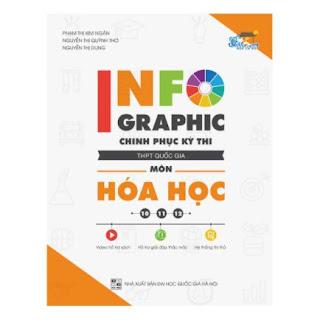 Infographic Chinh Phục Kỳ Thi THPT Quốc Gia Môn Hóa Học ebook PDF-EPUB-AWZ3-PRC-MOBI