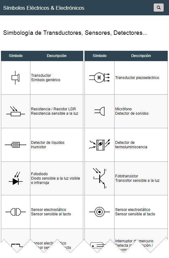Símbolos de Transductores, Sensores, Detectores...