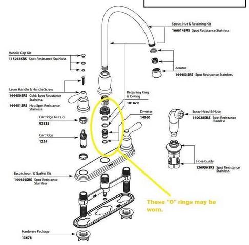 Moen Single Handle Kitchen Faucet Repair Diagram