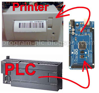 Embedded Thermal Printer on PLC Programmable Logic Controller