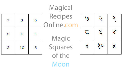 Magic Squares of the Moon, a powerful magic talisman from Vedic Magic and Astrology