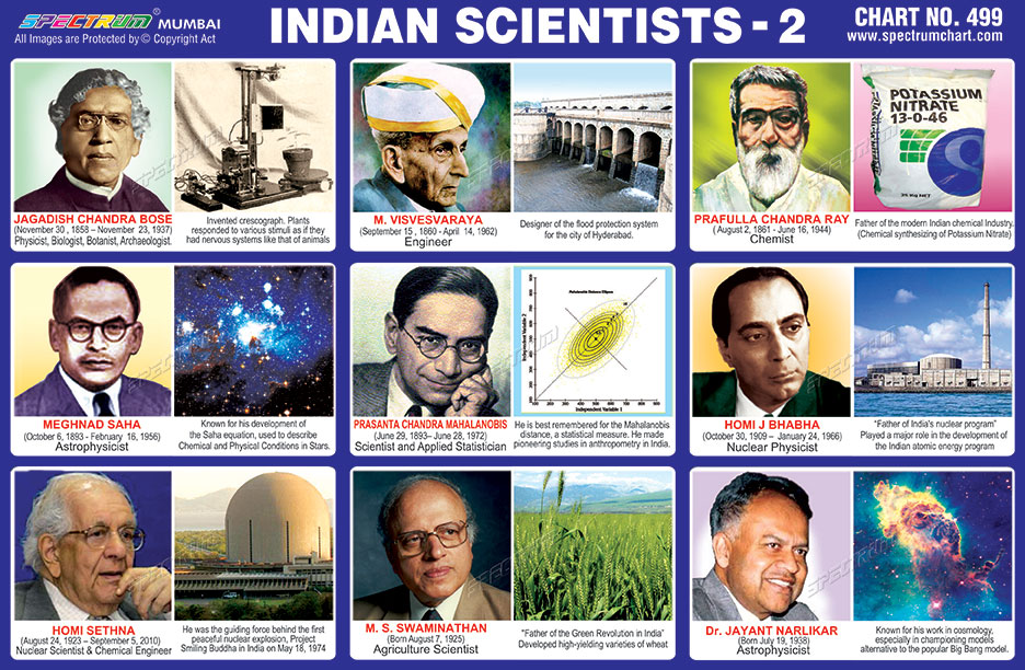 indian scientist Get some valuable information of indian science and technology via gkquaestions and answers includes wide range of gk and general knowledge questions on science and technology which can be helpful for any competitive exams.