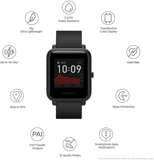 Review Amazfit W1821US4N Bip S Fitness Smartwatch