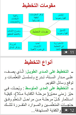 ملخص لبعض محاور علوم التربية للمقبلين على مباراة التعليم
