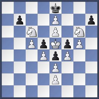 Problema de ajedrez retrógrado de T. R. Dawson - Falkirk Herald - 1914 - MATE  EN  2