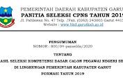 Pengumuman Hasil SKD CPNS 2019 Kabupaten Garut & Peserta Berhak Mengikuti SKB
