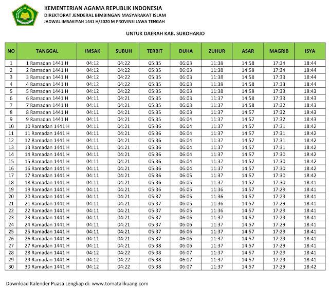 jadwal imsak waktu buka puasa kabupaten Sukoharjo 2020 m ramadhan 1441 h tomatalikuang.com