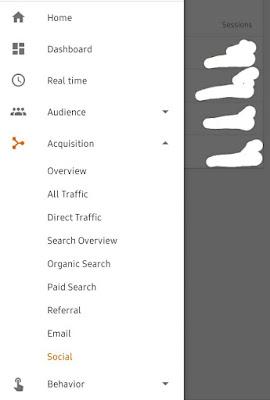 cek trafik blog dari sosial media