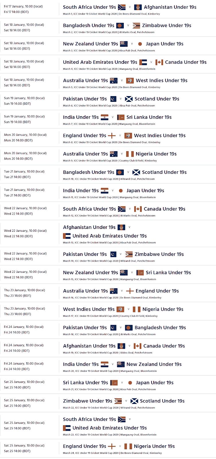 ICC U19 Cricket World Cup Fixtures 2020