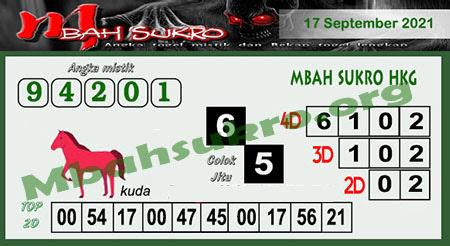 Syair HK Jumat 17 September 2021 -