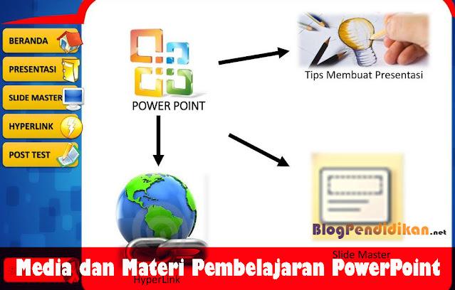 Media dan Materi Pembelajaran PowerPoint SD Kelas 1, 2, 3, 4, 5, dan 6
