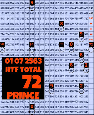 Thailand Lottery Secret Tip 3up Direct Facebook Timeline 01 July 2020