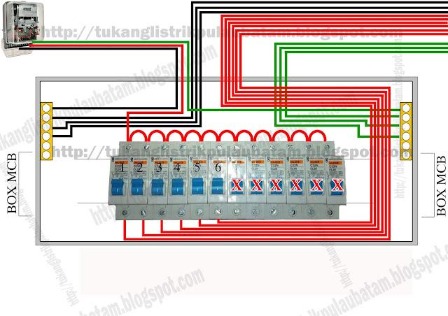 Panduan Lengkap Cara Merakit MCB ( Mini Sirkuit Breaker )