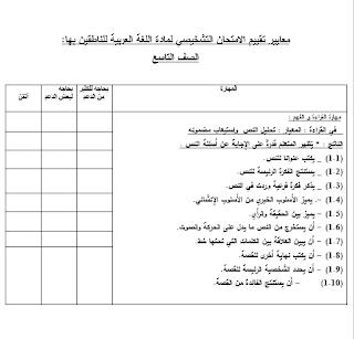 اختبار تشخيصي في اللغة العربية للصف التاسع