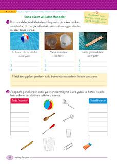 5. Sınıf İngilizce Ders Kitabı Cevapları Özgün Sayfa 58