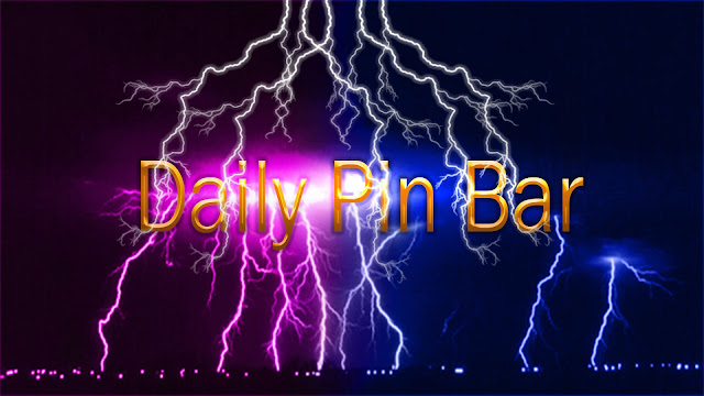 Daily pin bar altcoinpinoy