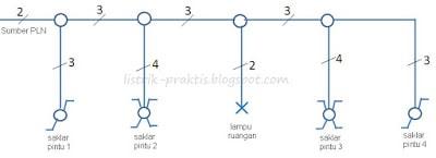 Instalasi listrik saklar silang listrik praktis blogs diagram lokasi saklar silang dan tukar kendali 4 tempat ccuart Images