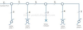 Diagram Lokasi Saklar Silang dan Tukar kendali 4 tempat