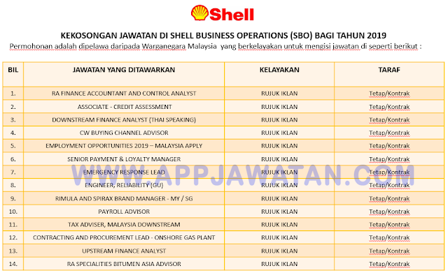 Shell Business Operations (SBO)