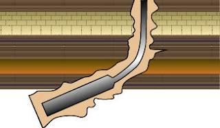 doglegs geometry pipe sticking
