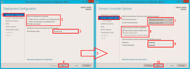 Domain Controller Options.