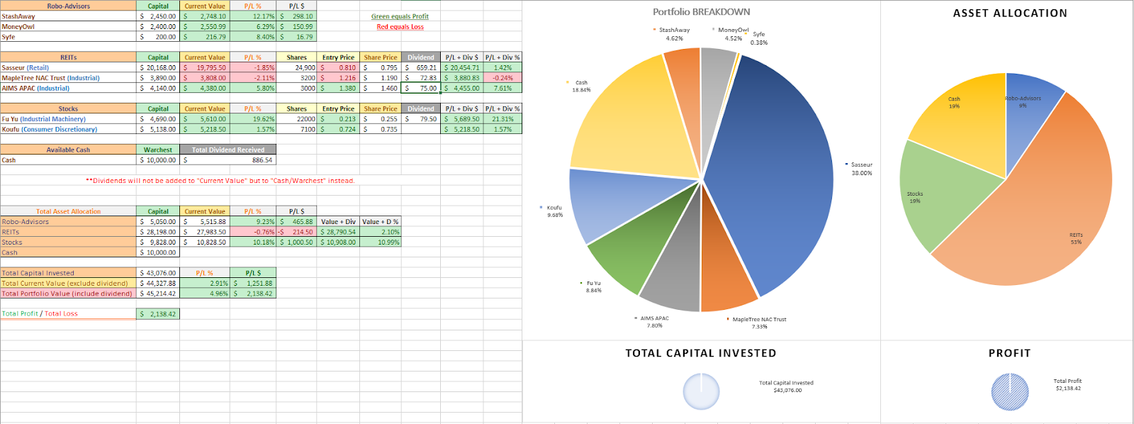 Portfolio Update, Investing, Review, Personal Finance, Stock Market, Stocks