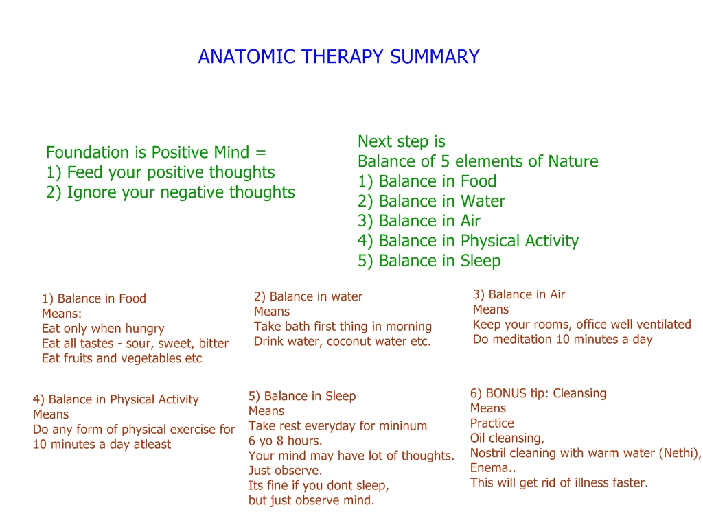 Shivashankar blog: HEALTH FOR ALL - Anatomic Therapy By Healer Baskar