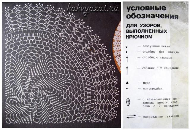 """Схема и условные знаки для вязания салфетки """"Георгин"""""""
