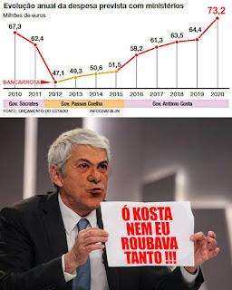 apodrecetuga, abstenção corrupção mais despesa salários público da europa portugal