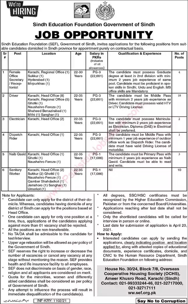 New Jobs in Pakistan Sindh Education Foundation Jobs 2021
