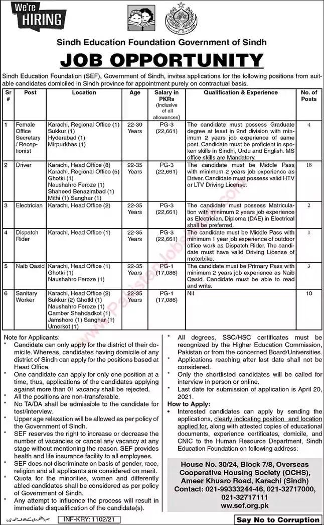 New Jobs in Pakistan Sindh Education Foundation Jobs 2021