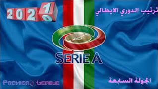 ترتيب الدوري الإيطالي,ترتيب هدافي الدوري الإيطالي,ترتيب الدوري الايطالي قبل إيقاف الدوري,نتائج مبارات الدوري الايطالي,ترتيب الهدافين,ترتيب الدوري الإسباني,ترتيب الدوري الايطالي 2020-2021,ترتيب الدوري الإيطالي بعد مباريات الجولة 7,ترتيب فرق الدوري الإسباني,ترتيب الدوري الإيطالي بعد مباريات الجولة 34,ترتيب الدوري الإيطالي بعد مباريات الجولة 36,ترتيب هدافي الدوري الإسباني,ترتيب الدوري الإيطالي بعد المرحلة 7,ترتيب الدوري الإيطالي بعد المرحلة 36,ترتيب جدول الدوري الإسباني