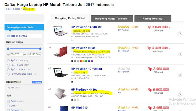 Cara menggunakan Search Engine Optimization